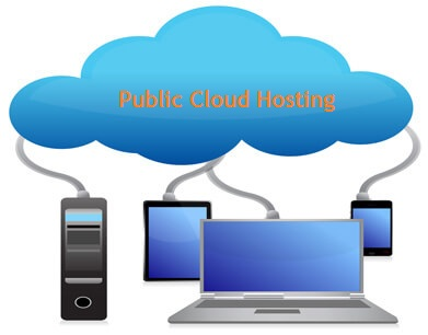 Public Cloud Hosting
