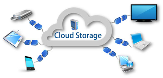 Cloud Storage UK